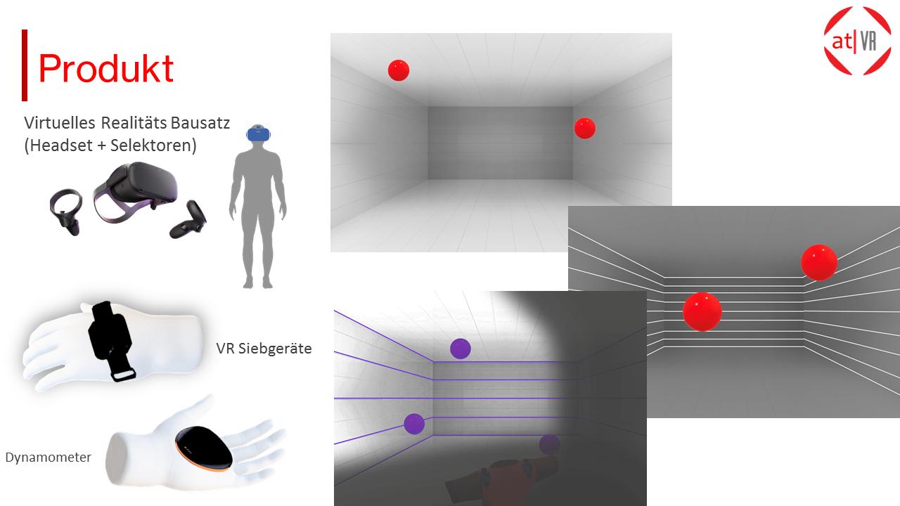 AT VR ActionTypes - Produkt