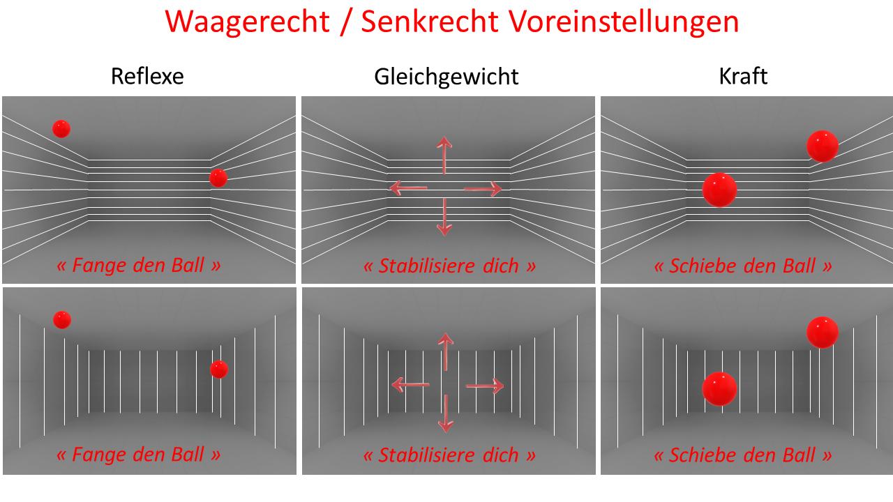 ATVR :_Waagrecht / Senkrecht Voreinstellung