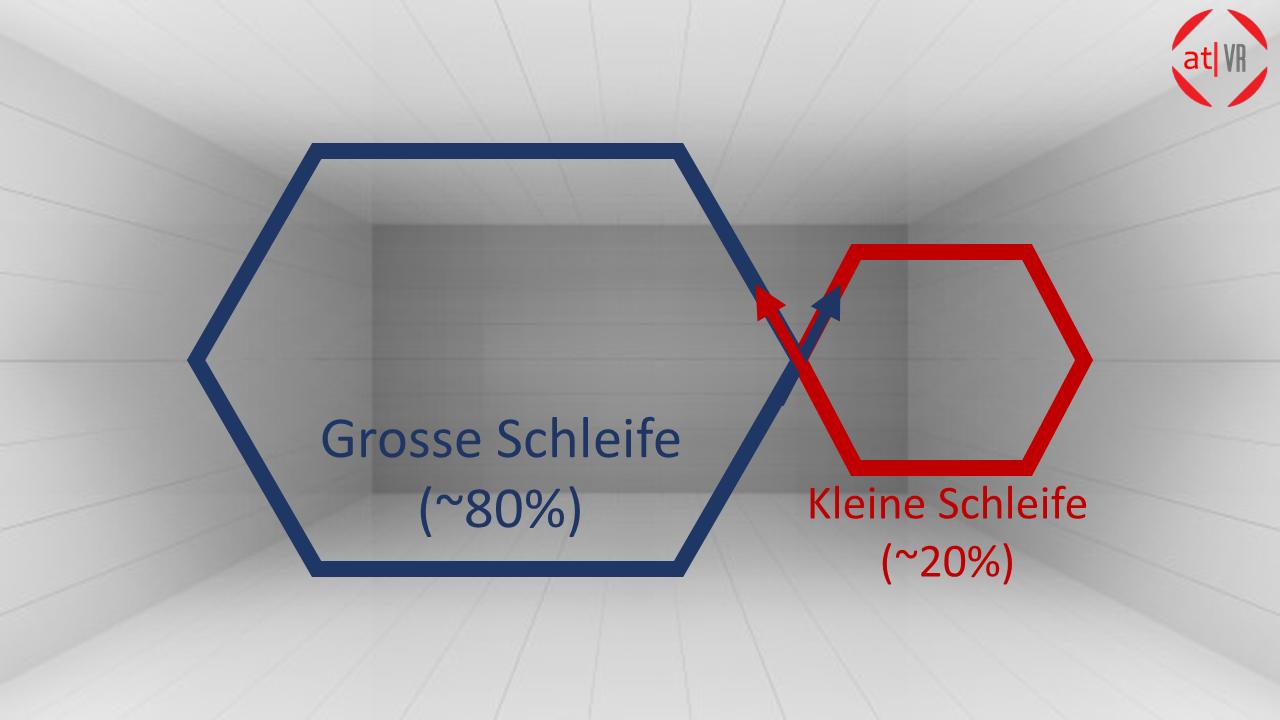 ATVR : Grosse Schleife - Kleine Schleife