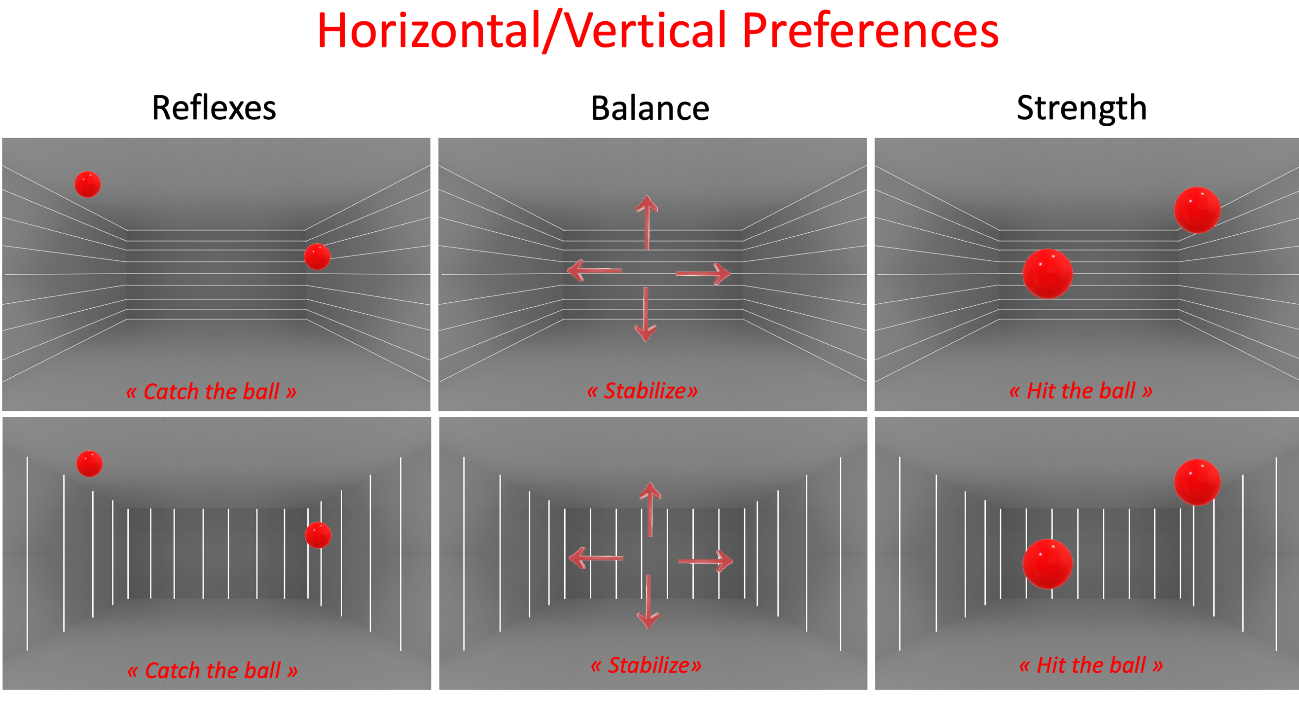 at|VR : Horizontal/Vertical Preferences