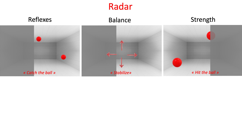 at|VR : Profiling Radar