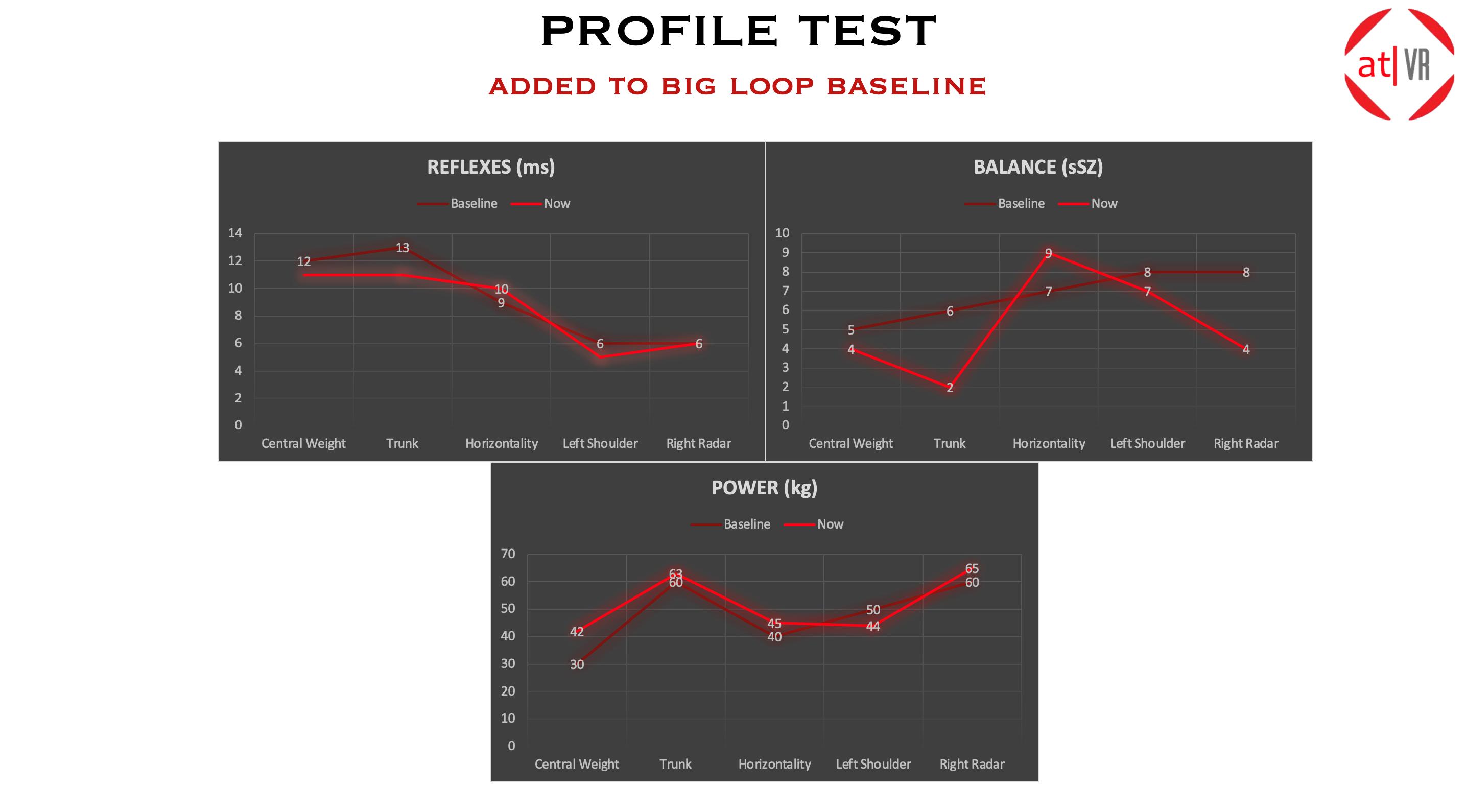 at|VR : Test Profile